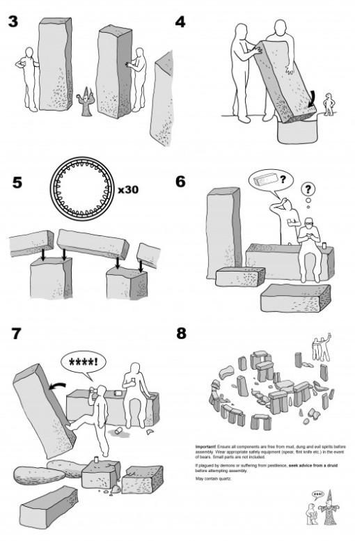 Ikea Henge (Henj)